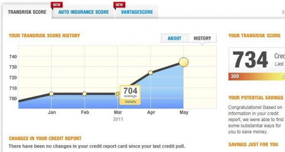 Should I Repay Old Bills On My Credit Report 106