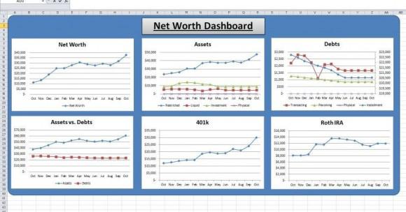 Net Worth Graphs