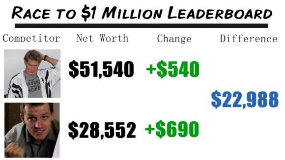 Race to $1 Million December