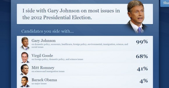 I side with Gary Johnson