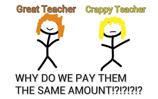 teacher pay