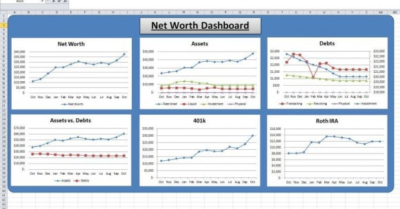 Net Worth Graphs
