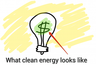 Clean Energy is Expensive