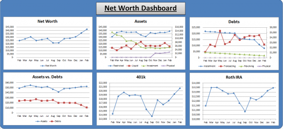 March 2012 graphs