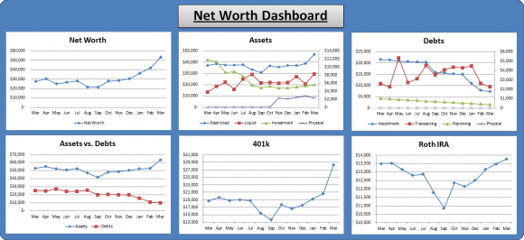 Net Worth Spreadsheet