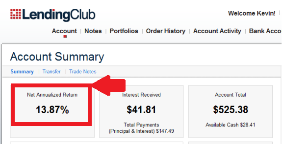 Lending Club Return