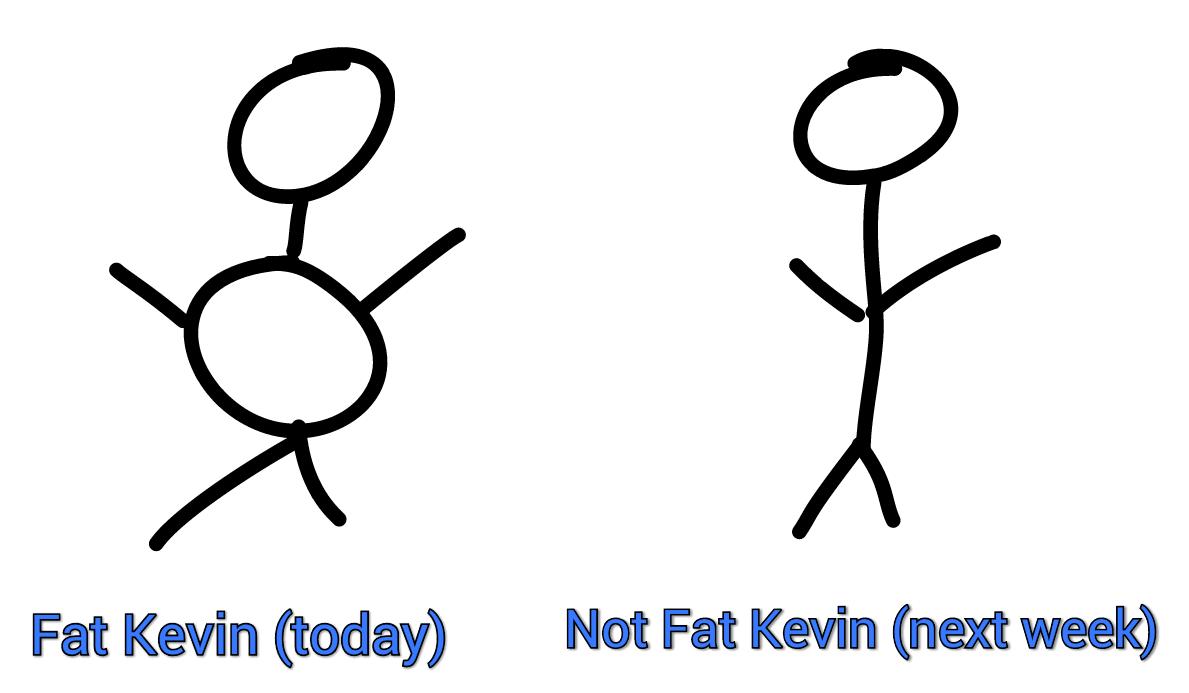fat kevin