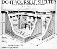 Underground shelters you should have!